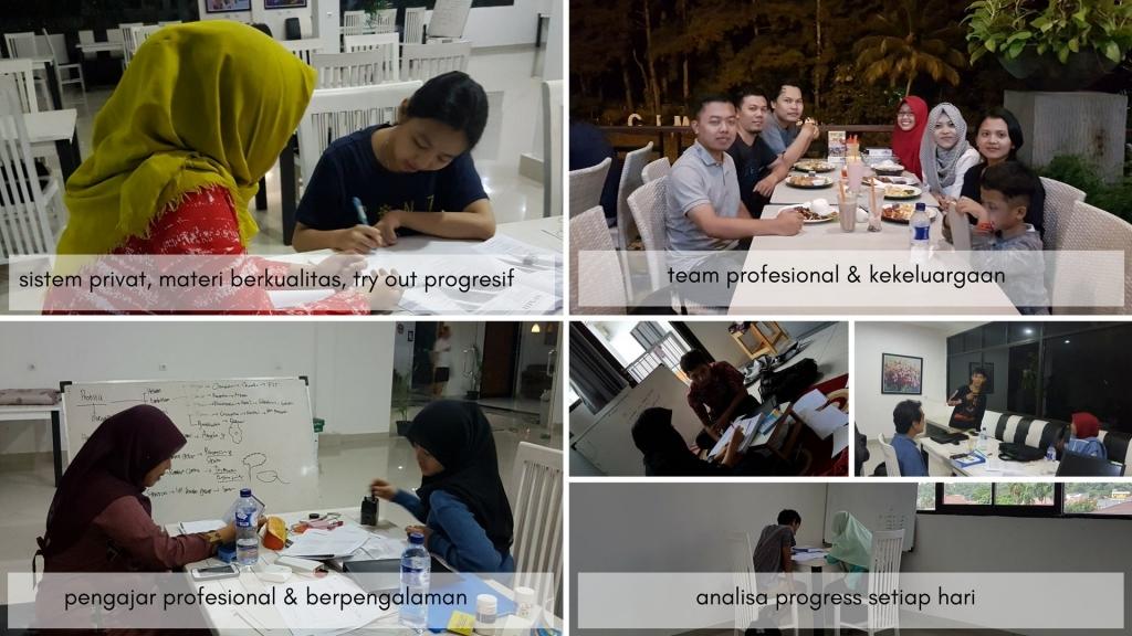 les privat sma ips di padurenan, les privat sbmptn ips di padurenan, les privat osn ips di padurenan, les privat sbmptn soshum di padurenan, lowongan guru privat depok, tempat bimbel, harga guru private ke rumah, les privat murah, tempat les semua mata pelajaran, pengertian les privat, daftar jadi guru privat online, tempat les yang bagus untuk kelas 12, bimbel untuk alumni sma, bimbel intensif sbmptn Jakarta, guru les privat penabur, lowongan kerja private, bimbel olimpiade, cara menjadi guru private, lowongan guru privat cikarang, lowongan guru privat depok, tempat les terdekat,